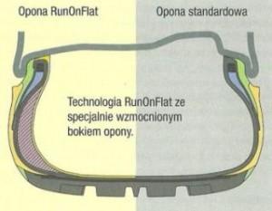 runflat